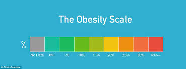 Obesity Chart Uk How Fat Is Your Country And Which Nations Have The Highest