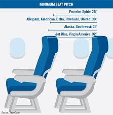 Airline Seat Size Chart Regulating Size Of Airline Seats Gaining Support Travel Weekly