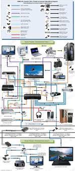 home theater system setup diagram. home theater diagram #6 system setup e