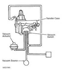 2000 chevy blazer 4x4 vacuum diagram 2000 image similiar for a 98 chevy blazer vacuum diagram keywords on 2000 chevy blazer 4x4 vacuum diagram