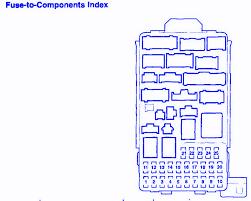 50 best honda pilot fuse box diagram createinteractions 1990 f250 fuse diagram honda pilot fuse box diagram lovely honda pilot 2005 under the dash fuse box block circuit