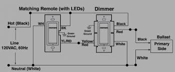 advance dimming ballast wiring diagram wiring diagrams best advance mark 7 dimming ballast wiring diagram likedao info t8 dimming ballast wiring diagrams advance dimming ballast wiring diagram