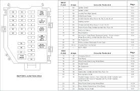 old vw fuse box spade wiring diagrams best old vw fuse box spade wiring diagram explained volkswagen fuse box diagram 2000 vw polo fuse