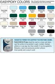 21 Cogent Easypoxy Color Chart