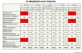 Проблемы Банковской системы Банковская система России Банковская Система России Проблемы и Тенденции Развития