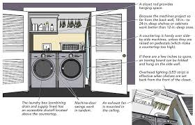 washer and dryer space requirements.  Requirements A Minimum Width Of 5 Ft Is Usually Required To Fit Two Machines Side By  And Provide The Wiggle Room Needed For Vibration During Use In Washer And Dryer Space Requirements Fine Homebuilding