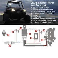hid off road light wiring harness solidfonts wiring harness kit for led lights diagram and hernes off road hid headlights wiring harness photo 17425894