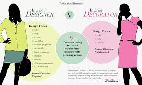 Interior Decorator Vs Interior Designer Gorgeous Interior Designer VS Interior Decorator