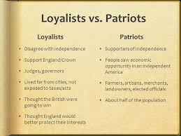 Federalist And Anti Federalist Venn Diagram Patriots Vs Loyalists Venn Diagram Great Installation Of Wiring