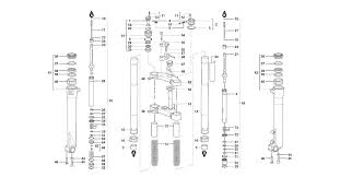 Suspension Fluids Mototribology
