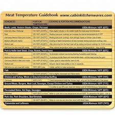 Metal Temperature Chart Meat Smoking Magnet Internal Temperature Chart Buy Meat Smoking Magnet Internal Temprature Chart Meat Temperature Magnet Product On Alibaba Com