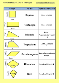 Math : Area Worksheets Perimeter Triangles Year Maths Worksheet ...