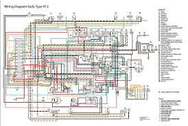 porsche wiring diagrams porsche wiring diagrams wiringdiagram early912 zoom porsche wiring diagrams wiringdiagram early912 zoom