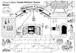 Small Picture Photo Album Kitchen Coloring Page Kitchen Design Ideas