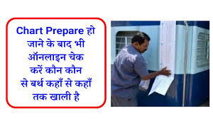 When Irctc Chart Will Be Prepared How To Check Online Seat Availibility Of Any Train After Chart Preparation