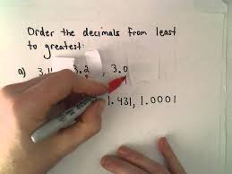 Fractions Chart Smallest To Largest Ordering Decimals From Smallest To Largest