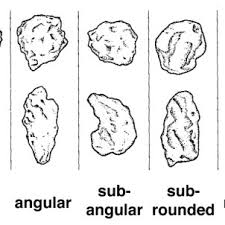 Roundness Chart A New Roundness Scale For Sedimentary Particles After