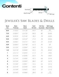 Common Conversion Chart Drill Bit Sizes Inches Healthyliving101 Co