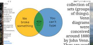 A Venn Diagram Tracks Which Of The Following This Webmaster Is A Straight Shooter Funny