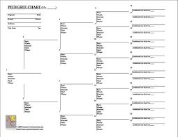 Free Pedigree Chart Genealogy Chart Pedigree Chart