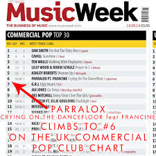 Pop Charts 2014 News Parralox