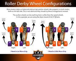 Quad Skate Wheel Hardness Chart Best Wheels For Roller Derby 2019
