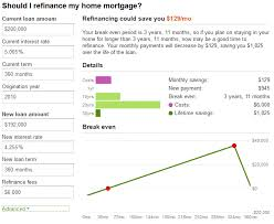 calculator refinance mortgage loan mortgage loan mortgage refinance calculator
