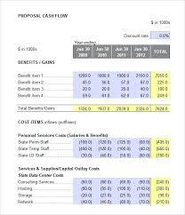 spreadsheet for business plan business plan financial planning spreadsheet for startups beautiful