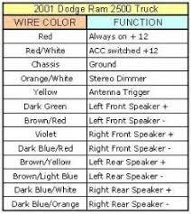 wiring diagram for 2006 dodge ram 2500 yhgfdmuor net 2001 dodge ram wiring diagram at 2001 Dodge Ram Radio Wiring Diagram