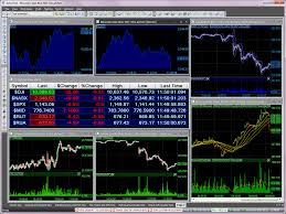 Live Charting Software Activetick Platform Real Time Market Data And Trading