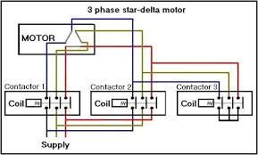 contactors and control circuits stage two