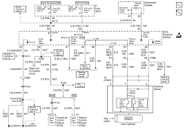 chevy steering column wiring diagram for a 39 chevy diy wiring 1999 chevy tahoe that is able so i can print it out description graphic chevy steering column wiring diagram