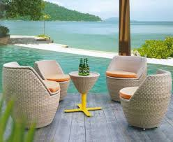 wicker furniture decorating ideas. Exellent Wicker Ideas For Home Decorating With Outdoor Furniture And Wicker Furniture Decorating