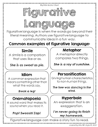 Figurative Language Anchor Chartfigurative Language