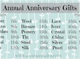 wedding anniversary yearly symbols new luxury 7th wedding anniversary gifts for her