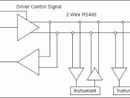 rs 485 2 wire wiring diagram four wire rs 485 serial port connection rs485 connector pinout rs485 wiring diagram beautiful understanding rs485 wiring connection rs 485 connector diagram rs485 wiring diagram beautiful