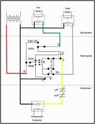 hvac compressor fan motor wiring diagram diy wiring diagrams \u2022 rheem furnace wiring schematic hvac fan wiring schematics diy wiring diagrams u2022 rh socialadder co goodman gas furnace wiring diagram