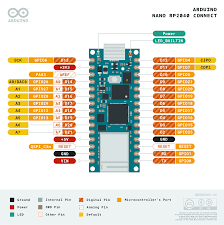 In this guide, learn about arduino nano pin outs and diagrams. Nano Rp2040 Connect Technical Reference Arduino Documentation Arduino Documentation