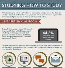 studying infographic archives e learning infographics studying how to study infographic