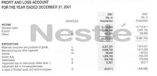 Proffit And Loss Chapter 12 Corporate Profit And Loss Account Financial Accounting