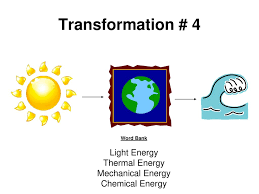Light Energy To Mechanical Energy Use Your Journal To Name The Transformations Ppt Download