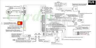 gsm car alarm wiring diagram gsm wiring diagrams online