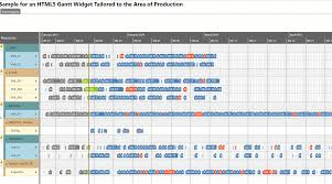 Visual Scheduling Widget Html5 Javascript Gantt