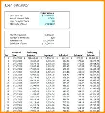 Mortgage Payment Calculator Excel Payment Calculator Excel Template ...