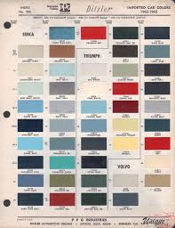 10 Matter Of Fact Volvo Truck Paint Codes