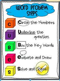 2nd Grade Math Anchor Charts Second Grade Helpful Anchor Charts