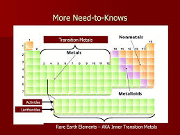 Chapter 16 The Periodic Table - ppt video online download