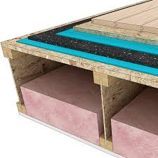 serena mat soundproofing underlayment best soundproofing floor embly serna underlay can be glued in place if needed used serena adhesive