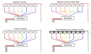 federal signal ta wiring elightbars Federal Signal Wiring Diagram Federal Signal Wiring Diagram #64 federal signal vector wiring diagram