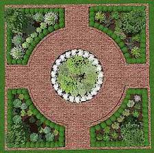 Small Picture Vegetable Garden Design Drawing Design Plain Vegetable Garden